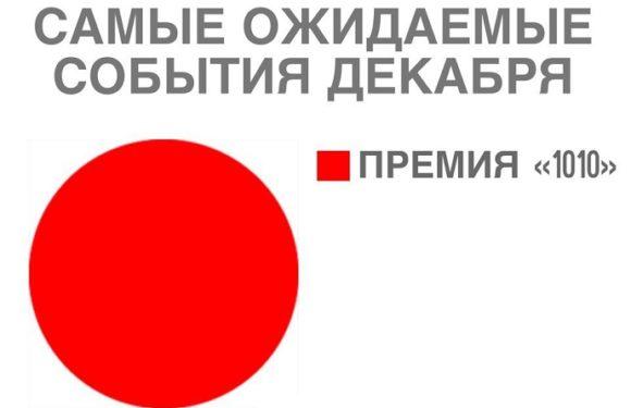Военные разочарованы премией по приказу 1010 в 2018 году